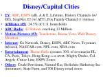 disney capital cities