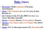 sony japan