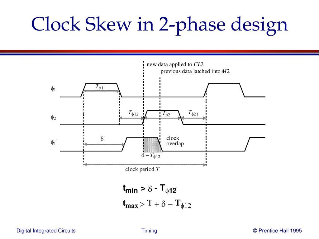 Clock Skew in 2-phase design