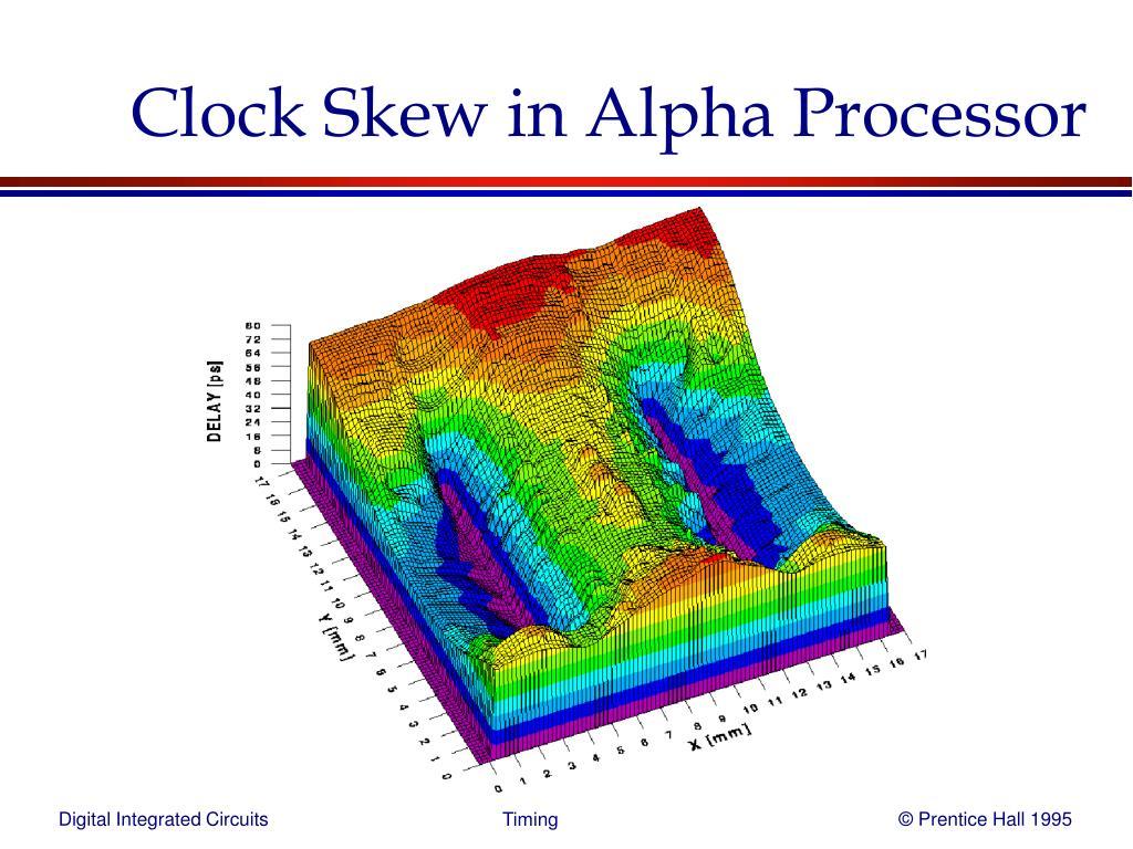 Clock Skew in Alpha Processor