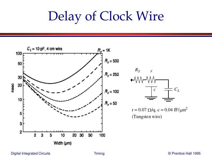 Delay of clock wire