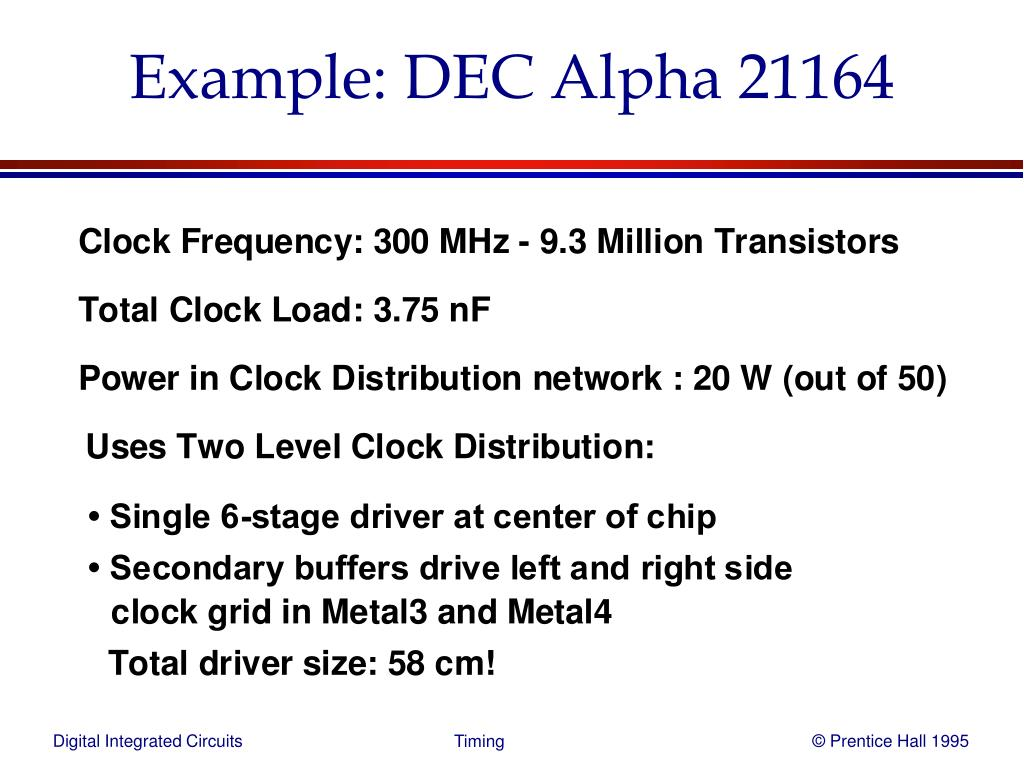 Example: DEC Alpha 21164