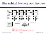 hierarchical memory architecture