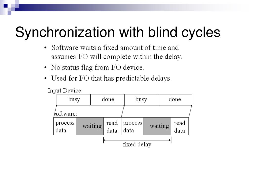 Synchronization with blind cycles