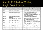 specific pld failure modes single event effects