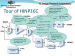 tour of hinp16c