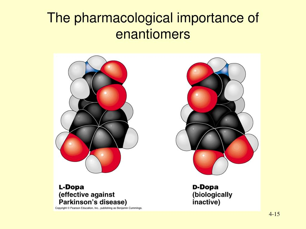 The pharmacological importance of enantiomers