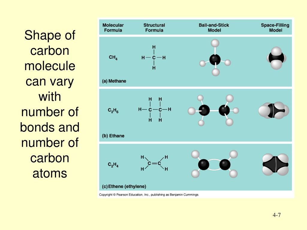 Shape of carbon molecule can vary with number of bonds and number of carbon atoms