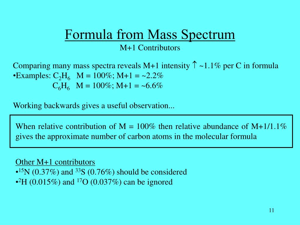 When relative contribution of M = 100% then relative abundance of M+1/1.1% gives the approximate number of carbon atoms in the molecular formula