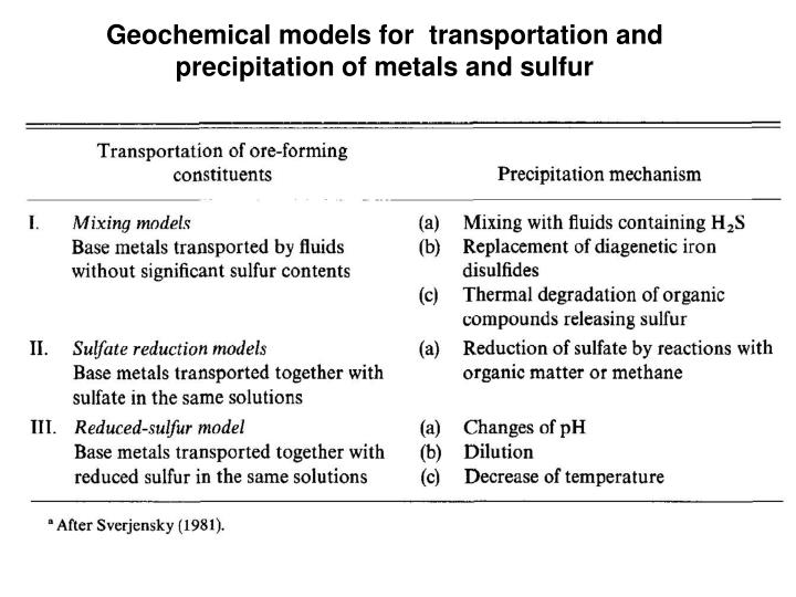 mississippi valley type deposits questions Ore deposit questions chapter 27: mississippi valley type deposits questions 1 which geophysical method is/are used in discovering mississippi valley type deposits.