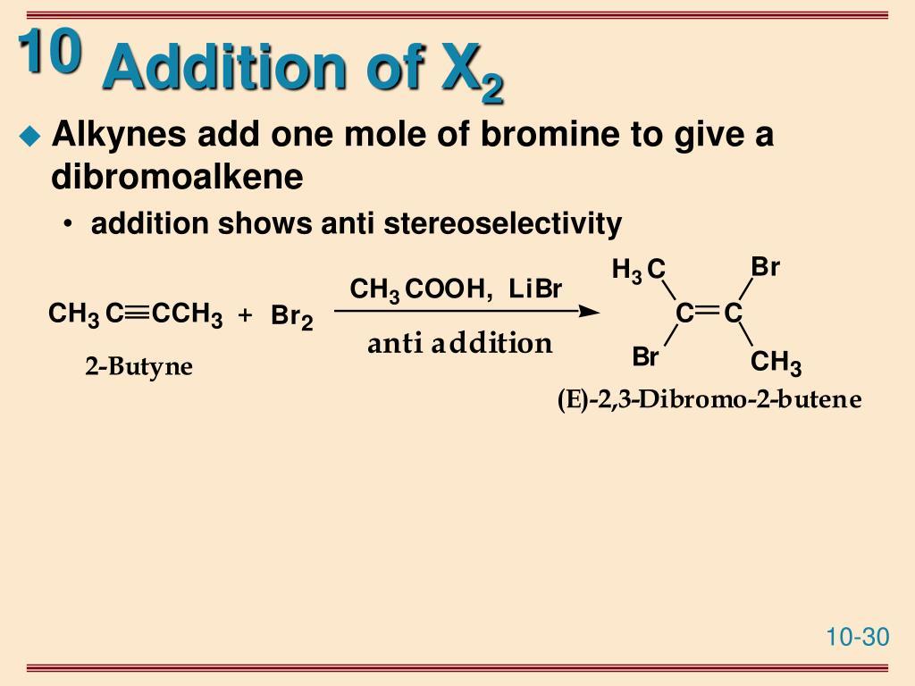 Addition of X