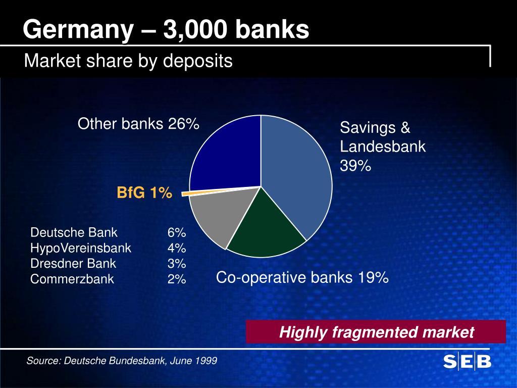 Germany – 3,000 banks