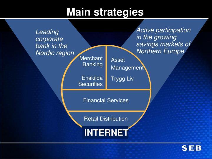 Main strategies