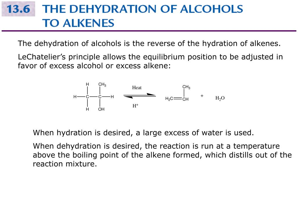 The dehydration of alcohols is the reverse of the hydration of alkenes.