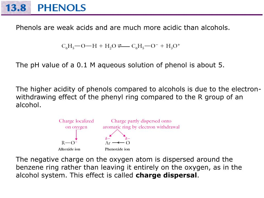 Phenols are weak acids and are much more acidic than alcohols.