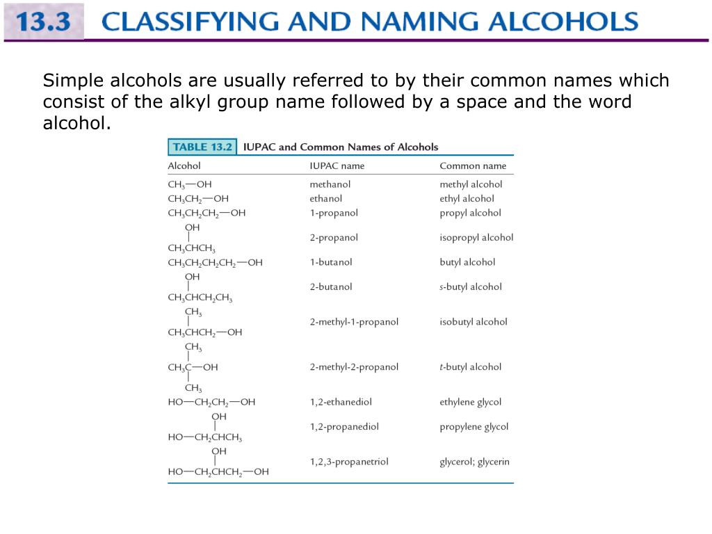 Simple alcohols are usually referred to by their common names which consist of the alkyl group name followed by a space and the word alcohol.