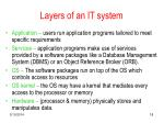 layers of an it system