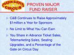 proven major fund raiser