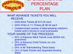 sponsor share percentage plan