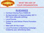 what we ask of your organization