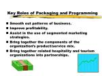 key roles of packaging and programming