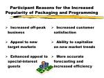 participant reasons for the increased popularity of packaging and programming