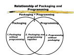 relationship of packaging and programming