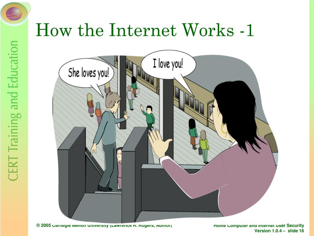 How the Internet Works -1