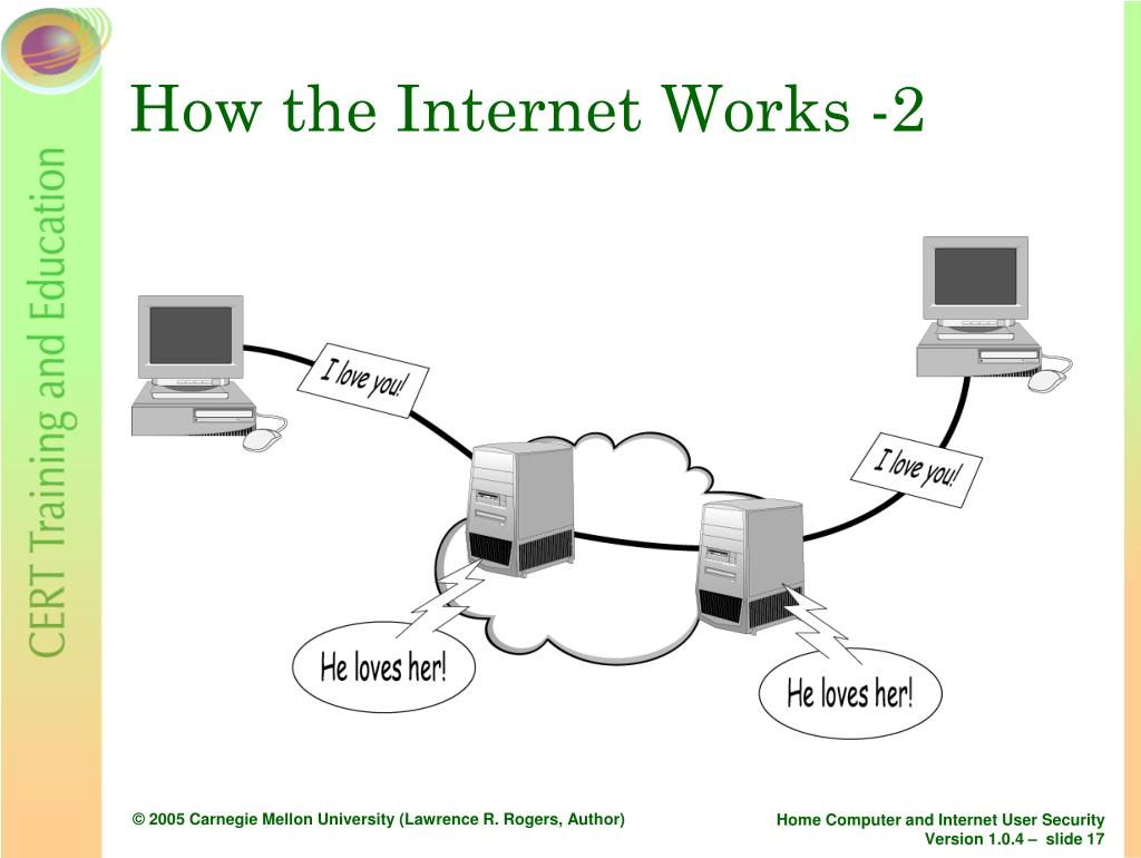 How the Internet Works -2