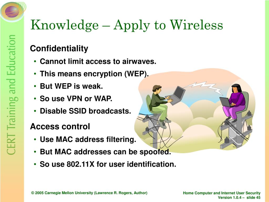 Knowledge – Apply to Wireless
