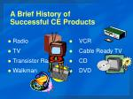 a brief history of successful ce products