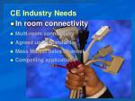 ce industry needs