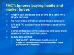 fact ignores buying habits and market forces