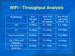 wifi throughput analysis