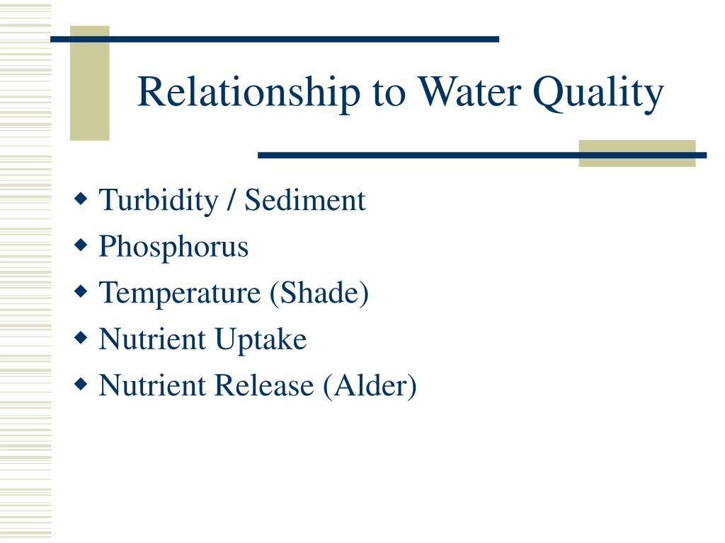 Relationship to Water Quality