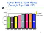 size of the u s travel market overnight trips 1994 2001
