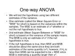 one way anova21