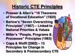 historic cte principles
