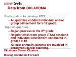 data from oklahoma