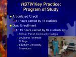 hstw key practice program of study16