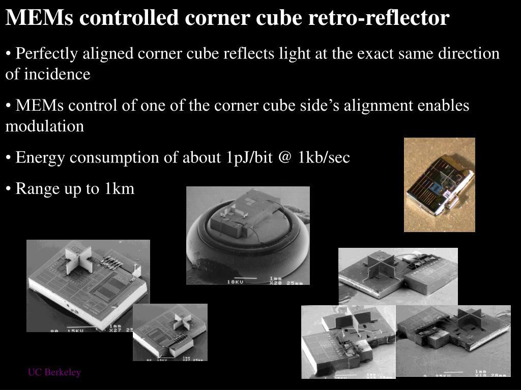 MEMs controlled corner cube retro-reflector