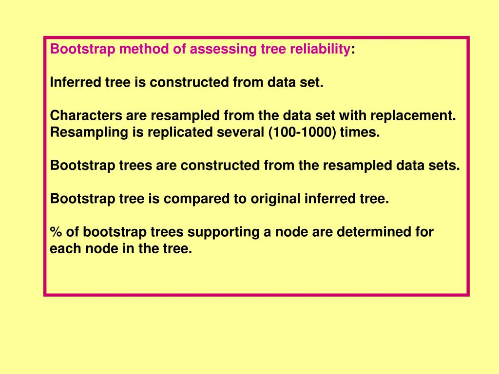 Bootstrap method of assessing tree reliability