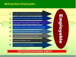 making them employable