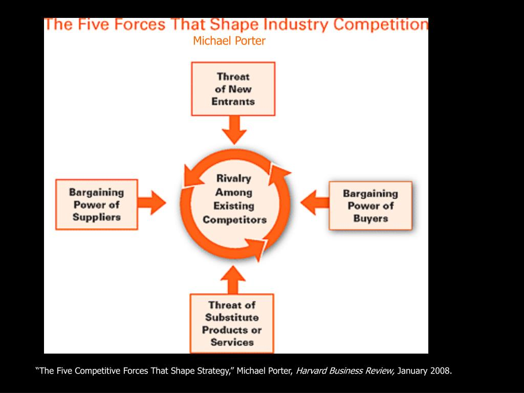 michael porter five forces walmart Porter's generic strategies describe how a company ability to cope with the five forces better than its rivals porter a differentiation strategy.