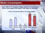 media consumption13