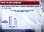 media consumption8
