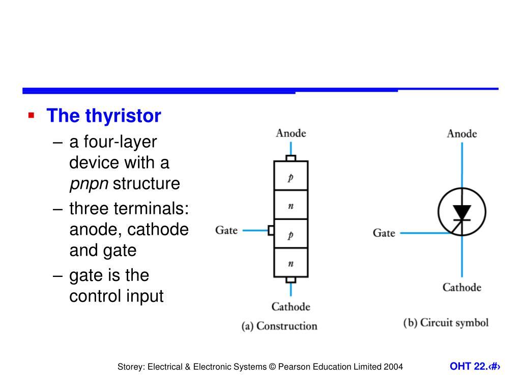 The thyristor
