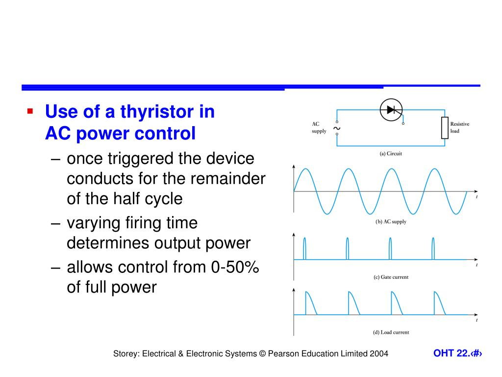 Use of a thyristor in