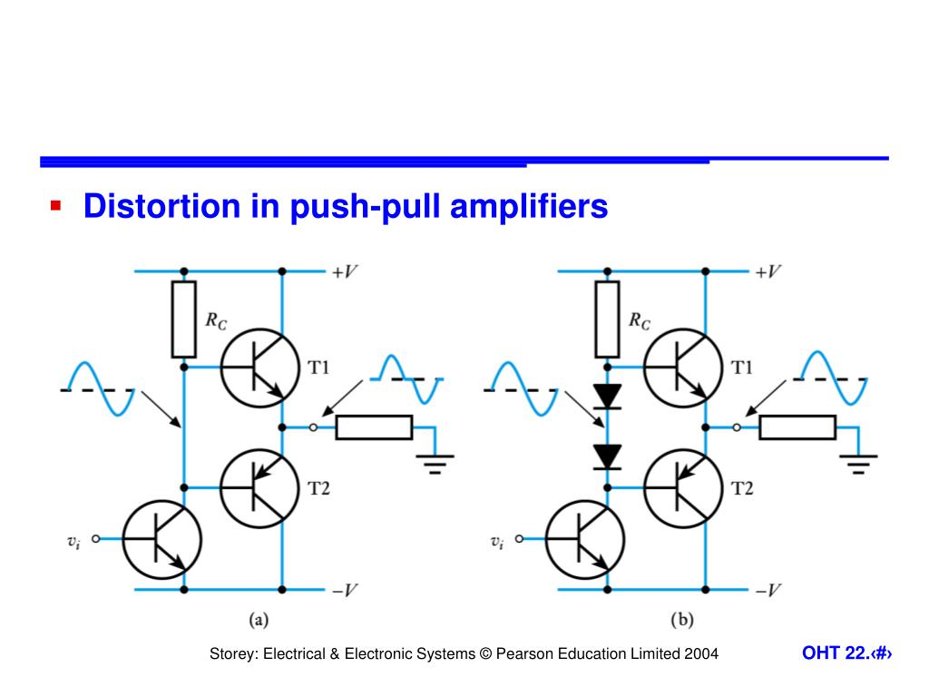 Distortion in push-pull amplifiers