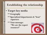 establishing the relationship9